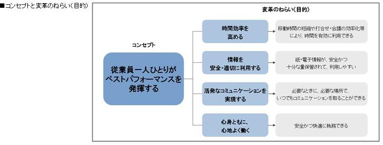 HIS_図2.jpg