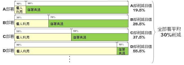 大日精化_図8.jpg